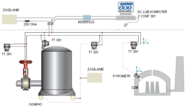 TT300 grafika 1